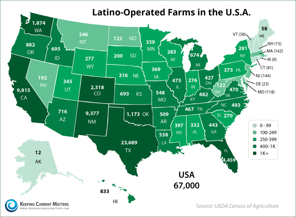 Latino-Owned-Farms-in-the-USA-Logo